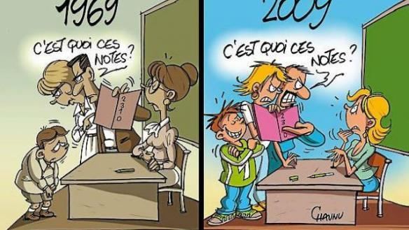 parents enseignant relations probleme