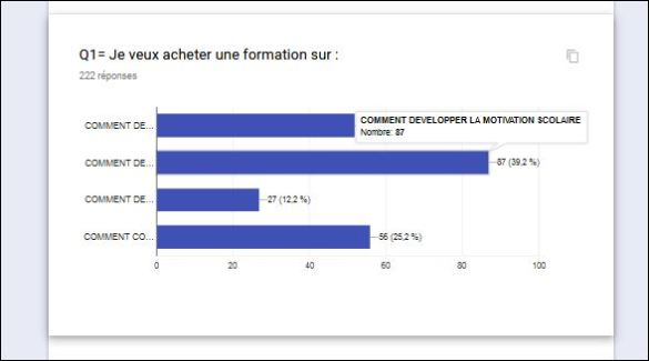 """Résultats du Sondage """"Coaching-Scolaire-Maroc"""""""